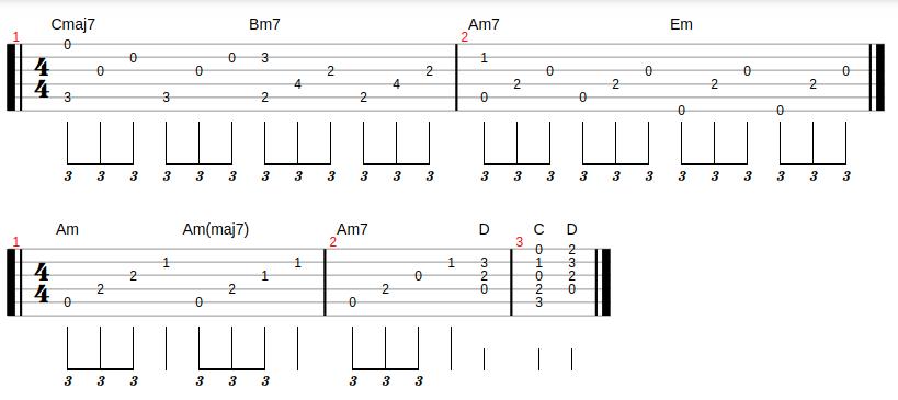 i'm good-好樂團-图片吉他谱-3