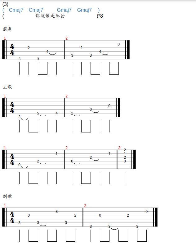 蒸發-好樂團-图片吉他谱-2