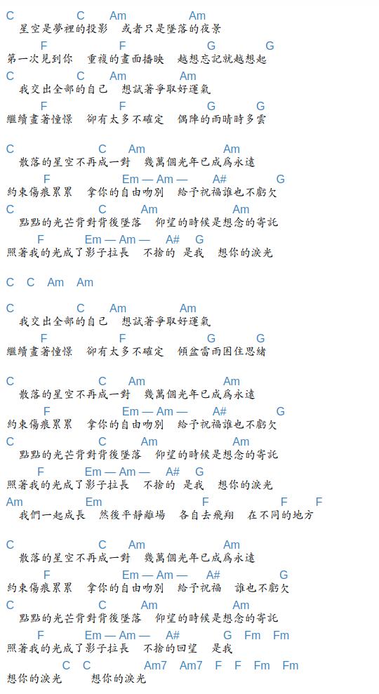 散落的星空-吳汶芳-图片吉他谱-2