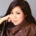 歌手头像-林志美