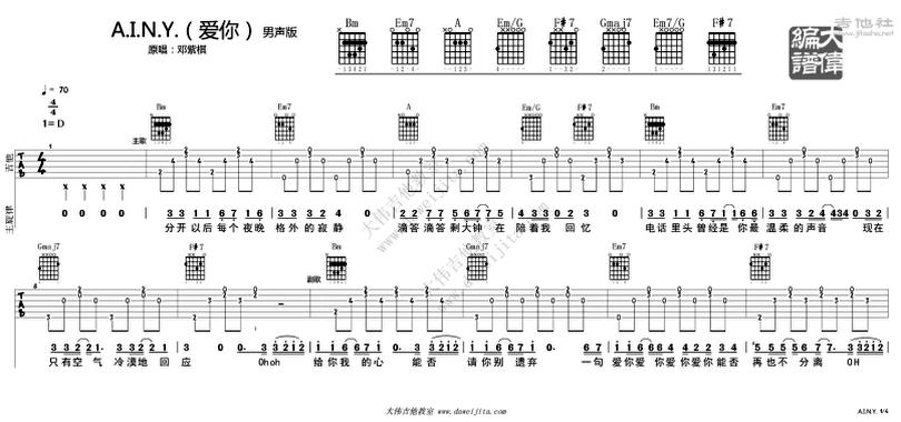 A.I.N.Y. -鄧紫棋 / G.E.M.-图片吉他谱-0