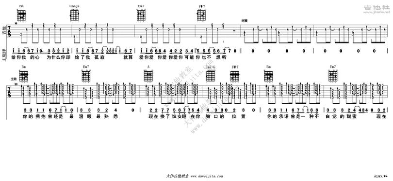 A.I.N.Y. -鄧紫棋 / G.E.M.-图片吉他谱-1