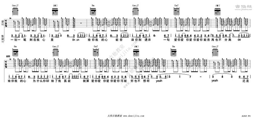 A.I.N.Y. -鄧紫棋 / G.E.M.-图片吉他谱-2