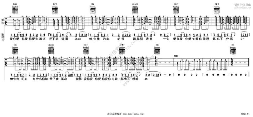 A.I.N.Y. -鄧紫棋 / G.E.M.-图片吉他谱-3