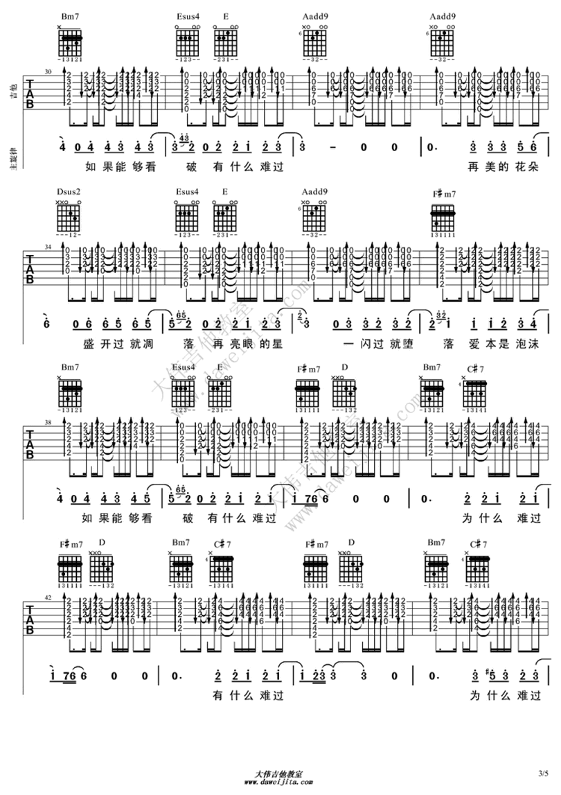 泡沫-鄧紫棋 / G.E.M.-图片吉他谱-2