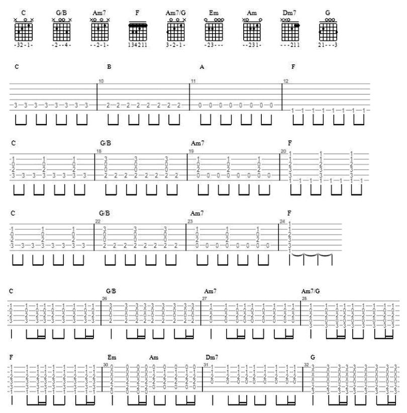 #77陳勢安 & Bii - 勢在必行 -馬叔叔-图片吉他谱-0