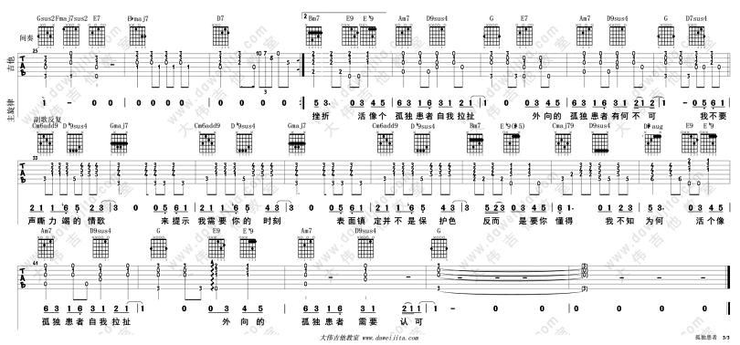 孤獨患者-陳奕迅-图片吉他谱-2