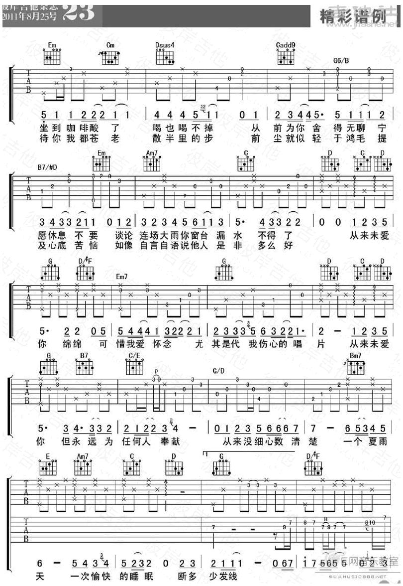 綿綿-陳奕迅-图片吉他谱-1