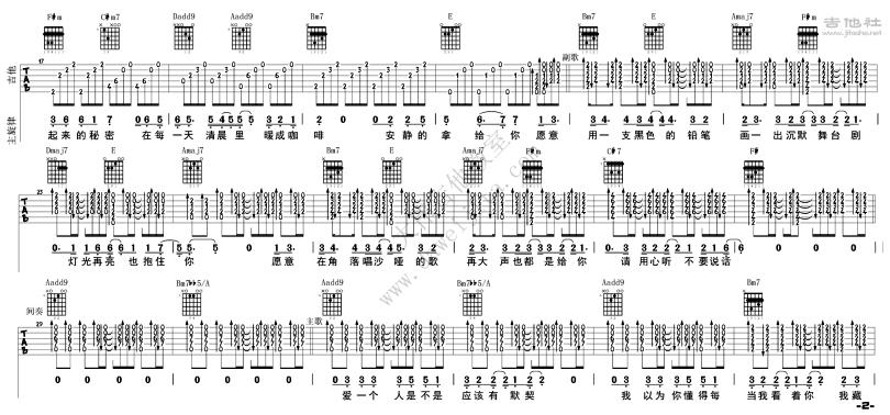 不要說話-陳奕迅-图片吉他谱-1