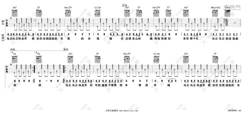別找我麻煩-蔡健雅-图片吉他谱-1