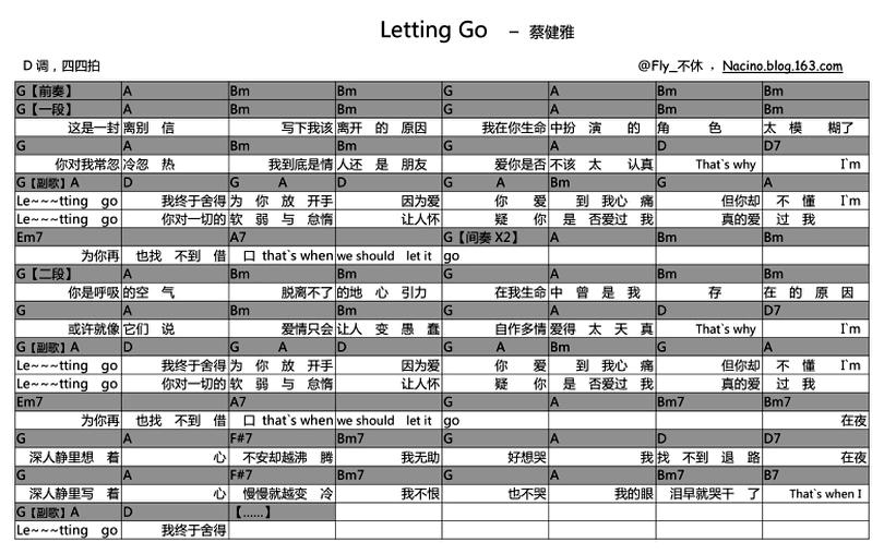 Letting Go-蔡健雅-图片吉他谱-0