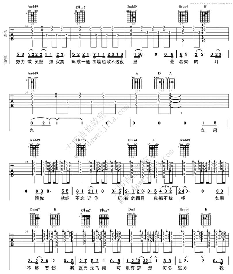 殘酷月光-林宥嘉-图片吉他谱-2